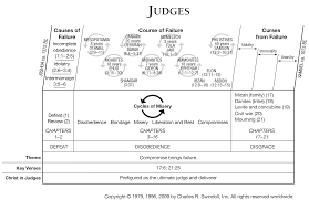 Judges 12 Commentary
