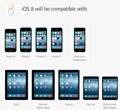 iOS 8 For iPhone 4 patibility And Other Devices [Chart