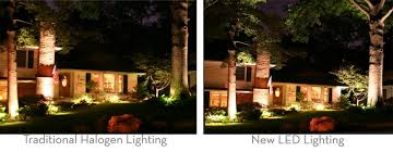 Columbia SC Outdoor LED Lighting