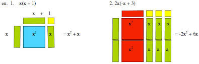 algebra tiles factoring exploring adding and subtracting polynomials