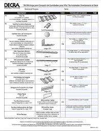 estimating sheets technical documents decra roofing systems