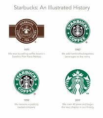 Starbucks Logo Evolution 2