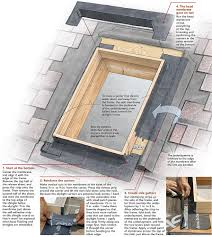 Tile Underlayment Membrane Home Depot by Decorating Home Depot Velux Skylights With Lowes Skylights