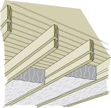 Insulating Cathedral Ceiling With Foam Board by How To Insulate Vaulted Ceiling Between Rafters Lader Blog
