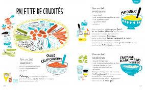 livre de cuisine enfant editions thierry magnier seymourina cruse elisa gehin le grand livre