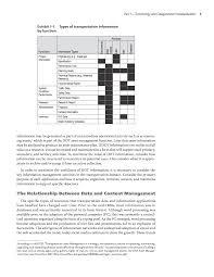 100 Trucking Terminology Part 1 And Categorization Standardization Improving