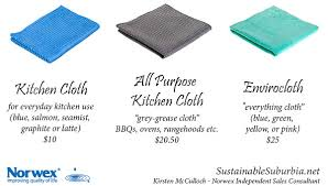 The Norwex Kitchen Cloth All Purpose Kitchen Cloth & Envirocloth