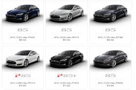 Now You Can Buy A Used Tesla Directly From The Company's Website ... Coloraceituna Craigslist Denver Co Cars Sale Owner Images Imgenes De Used For By Denver Craigslist Cars And Trucks By Dealer Wordcarsco Take A Look About Automobiles For With Cool Trucks In Co Family Paasche Airbrush High Quality Affordable Airbrushes Made The Us The Most Unusual Car Door Designs Part 1 Blogpost Less Than 5000 Dollars Autocom Fniture Turlock Applied To Your Home Rollcage Ewillys Page 10 Denvercraigslistorg 2005 Volvo V70r Passion Red 6 Speed Manual Transwest Truck Trailer Rv Of Frederick