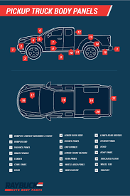 Car & Truck Panel Diagrams With Labels | Auto Body Panel Descriptions