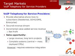 Presented By: Ido Miran Product Line Manager - Ppt Download Tg784 Wireless Residential Voip Gateway User Manual Services And Systems Get Info Price Quotes 360connect Tg670 Axvoice Voip Service Provider Full Review Providers Best In Bangalore India Jo Telecom How Does Work The Ultimate Guide To More Infiniti Cutting The Phone Line With For Your Medical Alert System Cisco Spa112 2 Port Highquality And Fax Adapter Ethernet What Is