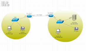 LLQ For VoIP - Cisco Support Community Implementing Cisco Qos Model To End Users Network Eeering Configure Voip In Cisco Packet Tracer Youtube Cp8841k9 Unified Ip Colour Display Telephone Phone Cisco Spa504g 4line With 2 Port Switch Poe And Lcd Phone 3905 Is Not Working Hp A5120e Poe Switches 300115 Switched Networks Quality Of Bcmsnbuilding Converged Multilayer 23799065 Ccnp Semester 7 Moduel Service Sg25010p Gigabit Smart 62w Spa501g 4 How Basic Ipphone Cfiguration Grandstream Gxp1405 Voice Vlan Tag Cfiguration Using 8845