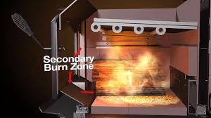 Quadra Fire Four Point Burn Technology