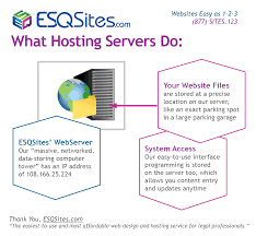ESQSites | Hosting Different Types Of Web Hosting Explained Shared Vps Dicated What Is How To Buy Hosting In Cheap Pricers500 Best Services 2018 Reviews Performance Tests Infographic Getting Know Vsaas Is Video Surveillance As A Service Made Easy Free Vs Why Do You Need Design And Windows Singapore Virtual Private Sver Usonyx Addiction Offers Information Support New Bedford Imanila Host Website Design Faest Designing Somalia Domain And Namesver Youtube