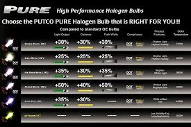 putco halogen headlight bulbs free shipping