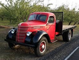 Vintage Work Trucks | Top Car Release 2019 2020