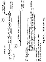 49 cfr 571 121 standard no 121 air brake systems us law
