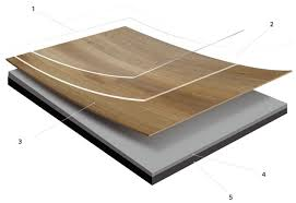 Vinyl Flooring Pros And Cons by The Pros And Cons Of Luxury Vinyl Tile Flooring