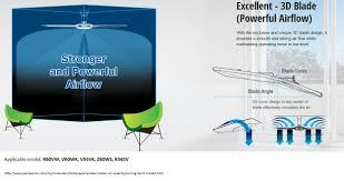Panasonic Ceiling Fan 56 Inch by Kdk 56