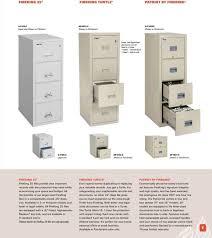 fireking file cabinet lock dreaded king file cabinets picture ideas drawer cabinet 54