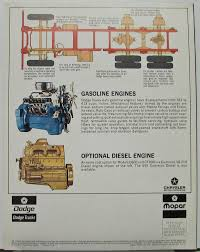 1973 Dodge Heavy Duty LCF Gas Model Trucks C & CT 800 Sales Folder ...