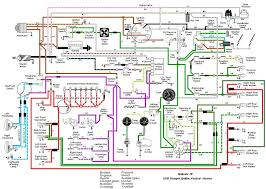 68 Chevy Truck Wiring Harness - Wiring Diagram Center • 2013 Chevy Truck Headlamp Wiring Diagram Circuit Symbols 350 Tbi Trusted Diagrams Painless Performance Gmcchevy Harnses 10205 Free Shipping 55 Harness Data 07 Gmc Headlight 1979 In For 1984 And On With 88 1500 Diy Enthusiasts Diagrams Basic Guide 1941 Smart 1987 Example Electrical
