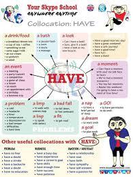 Pin By Malgosia On English Pinterest English English Grammar