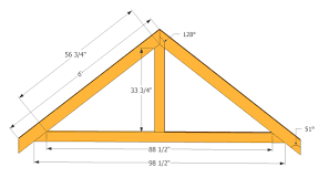 12x12 Gambrel Shed Plans by Must See How To Build Trusses For A 12x12 Shed Shed Plans For Free