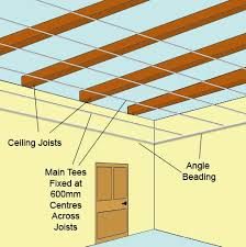 how to fit a suspended ceiling diy guide to suspended ceiling