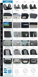 100 Custom Seat Covers For Trucks Coverking Genuine Leather Fit
