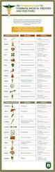 Quick Sofa Score Calculator by Best 25 Sepsis Criteria Ideas On Pinterest Sepsis Diagnosis
