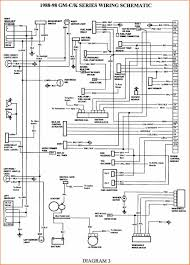 Fuse Diagram For 1994 Chevy Truck 4x4 - Trusted Wiring Diagrams Alan Budniks 1994 Chevrolet C1500 Extended Cab 350ci 57l V8 94 Chevy 1500 Wiring Diagram Trusted Silverado Korrupted Truck Brake Light Accsories Awesome Trucks Every Guy Needs To Unique K3500 Dually V1 0 1993 Tazman171 Specs Photos Jesse Brown Lmc Life Newb With A Clutch Question W 350 Chevy Silverado Since I Will Be Getting Rid