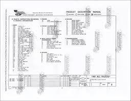 1947 International Truck Wiring Diagrams - Schematics Wiring Diagram 1947 Dodge Quick Brick Glass Vintage Truck Dcm Classics Llc Classic Instruments Store Boneyard Used Parts 471955 Then And Now Automotive 11947 List W Series Pickup For Sale Youtube Flat Bed 1 Ton Dual Wheel Rat Rod Complete Or Power Wagon Overview Cargurus Other Pickups Us Salvage Autos Pinterest Bed Hemmings Find Of The Day 1953 B4b Daily Rare Drag Link 391947 25210 Fcrc Machine Trucks Motor News