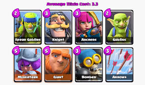 Good Hearthstone Decks For Beginners by Clash Royale Best Beginner Deck Arena 1 3 Deck Recommendation