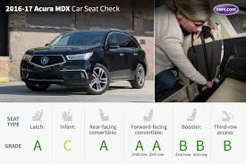 Suvs With Captain Chairs Second Row by 2017 Acura Mdx Car Seat Check News Cars Com