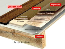 Underlayment For Bamboo Hardwood Flooring by Great Floating Engineered Wood Flooring How To Install Engineered