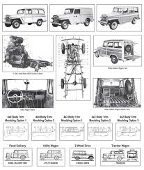 1946-1964 Station Wagon General Specs Rare Factory Panel Wagon 265 Sbc Swapped 1957 Willys 44 Bring A Jeepdraw Part Ucolors Jamies 1960 Pickup Truck The Build Jeep Wikipedia How To Swap Barnfind Onto Wrangler Yj Chassis 1962 First Drive Trend Knowledge Center Trucks The Highs And Lows Defense Contractor Plans Successor Based On Cohort Outtake When Pickups Were Work Parts Fishing What I Started 55 Truck