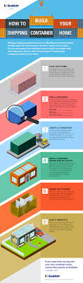 100 Building Container Home How To Build Your Shipping Infographic