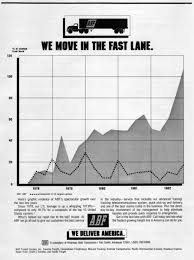 100 Roadway Trucking Tracking ABF Freight On Twitter Throwback Thursday Early 1980s ABF Freight
