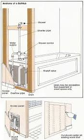 Bathtub Drain Trap Diagram by Anatomy Of A Bathtub Bathroom Pinterest Bathtubs Anatomy