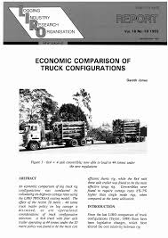 ECONOMIC COMPARISON OF TRUCK CONFIGURATIONS Truck Fleet Cost Of Ownership Crunching The Numbers On Teslas Semi Tesla Inc Nasdaqtsla Advanced Stone Slinger System Achieves Lower Costs Plus New Wait How Much Do New Trucks Cost Break Free Electric Chapter 2 Motor Living Lab Smart Charging Wraps Phoenix Lettering Is Effective Durable 4 Ton For Sale Costeffective Option Heres How Much It Really To Start A Food What Does Your Dream Truck Tundra Pinterest Trucks And Trailers At Very Effective Price Junk Mail Elon Musk Says Will Beat Diesels Total