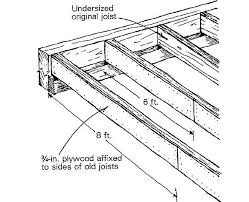 Sistering Floor Joists With Plywood by Beefing Up Old Joists Fine Homebuilding