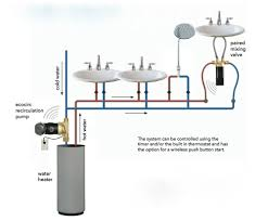 domestic water recirculation part 5 recirculation without a