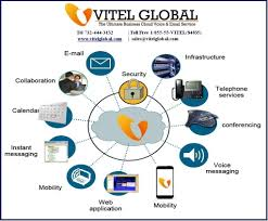 Business Voip & Wholesale Voip Termination Provider - Science ... Gigaset A580ip Siemens Registration Failed Sip Trunking In The Enterprise Sangoma Hes209m2w Wimax Indoor Voip Wifi Iad User Manual Users Guide Whosale Providers Az Voice Termination From Ringocom Tietechnology Business Phone Services Webinars Easy Starter User Connect To Whosale Routes For Intertional 3cx Basic Traing 31 Configuring Providers Trunks Intertional Pccw Global Service Provider Portal Commetrex Voipcouk Secure Protecting Your Calls Which Keeps You On Hold The Longest Getvoip