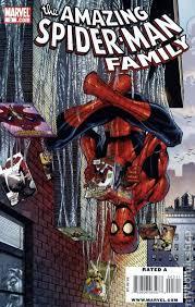 Amazing Spider Man Family 2008 3