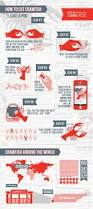 Pinterest Crawfish Boil Decorations by How To Eat Crawfish Like A Pro Infographic For Swanky U0027s Taco