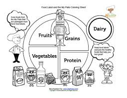 My Plate Food Groups And The Label Coloring Sheet