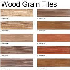 Tile Floor Patterns Layout Inspirational Tiles Wood Pattern High Similar