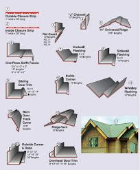 Roofing Trim Metal & Upper Gambrel Flashing For Metal Roof ... Polebarn House Plans Pole Barn Plans House Home Metal Garages Workshops Steel Buildings Roofing Supply Abccatalog Tin Prices Abc Step By Diy Woodworking Project Cool Blueprints Open Shelter And Fully Enclosed Barns Smithbuilt 77 Best Barn Homes Images On Pinterest Barns Builders Niagara County Ny Wagner Built Cstruction Door Armour Metals And Living Quarter With 30 X 48 With Barndominium Floor Trim Roof Edge Best 25 Ideas Sliding Doors Live Edge