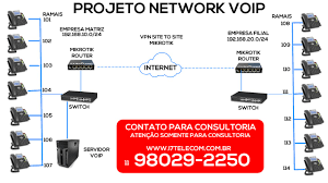 Mikrotik VPN Site To Site Com Solução VOIP - YouTube Mrotik Router Os Firewall Strategies Proxy Sver Gigabit Through Crs125 Slow Speed Vlans On Mrotik Environment Network Switch Computing Limit Files Qos Youtube Porizando Voip Mrotik Features Of Website Auditor Onpage Opmisation Software Vpn Client Mac X Ipsec Url Networks Qos Mrotik By Marcos Andres Issuu Case Study About Implemented As A Isp Solution And Core Dscp Based Qos With Htb Wiki Programming Page 3 Steffese I Need Help For 2 Wan Bondbalancing