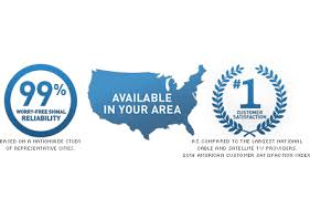DIRECTV is 1 in customer satisfaction over all other cable and satellite providers